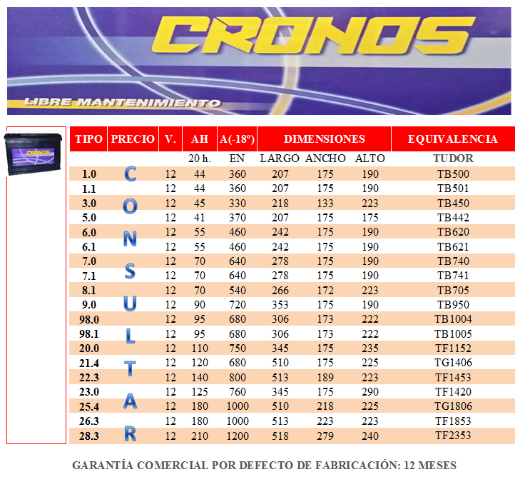 Catalogo Baterias CRONOS